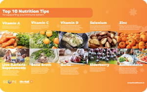 Top 10 Nutrition Tips
